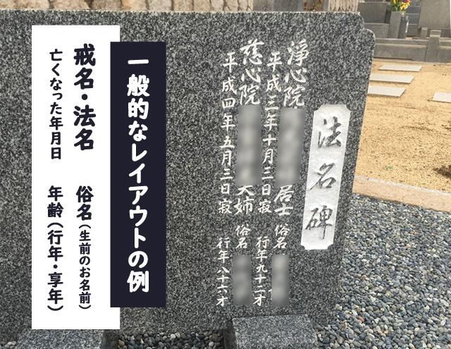 霊標に彫る文字のレイアウト例